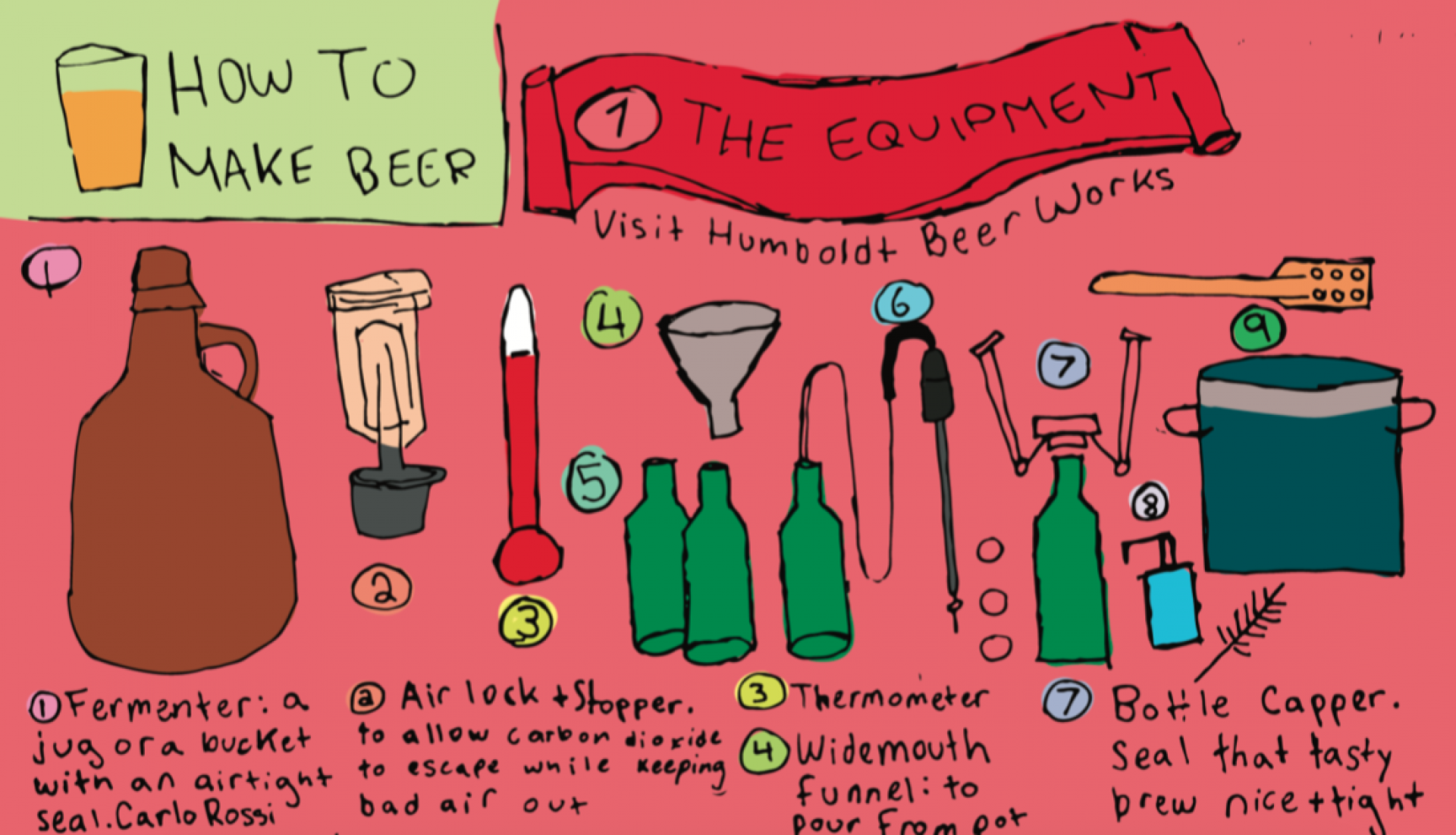 How to brew beer. | Art by Collin Slavey